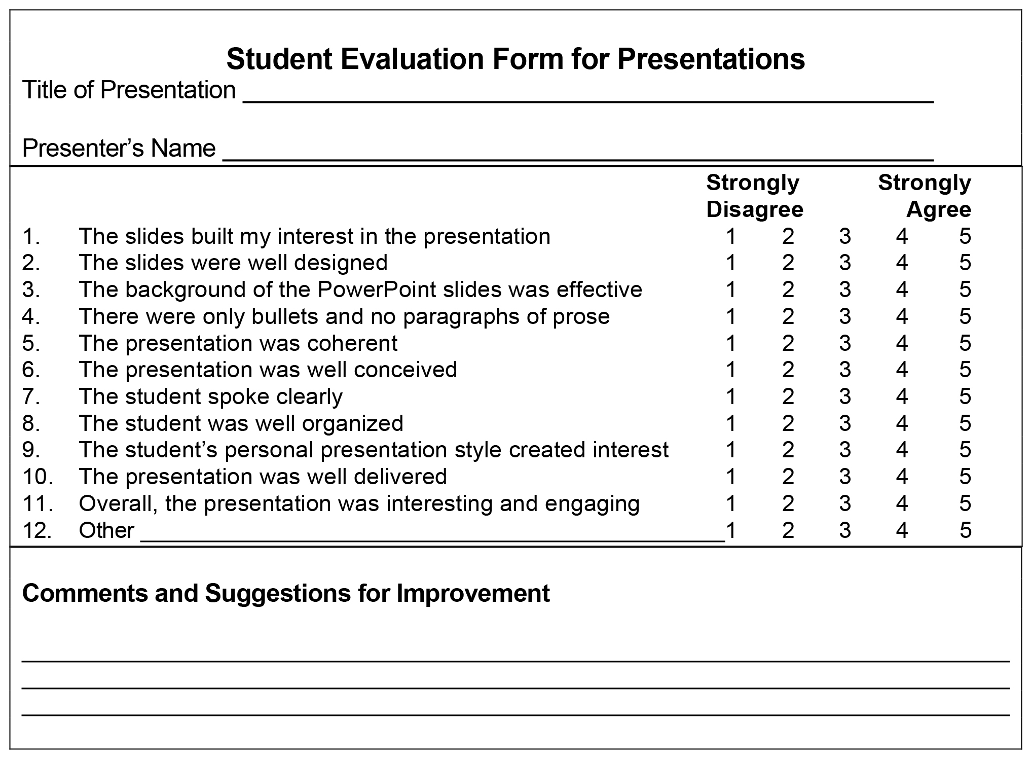 Use Clear Criteria And Methodologies When Evaluating Powerpoint Presentations